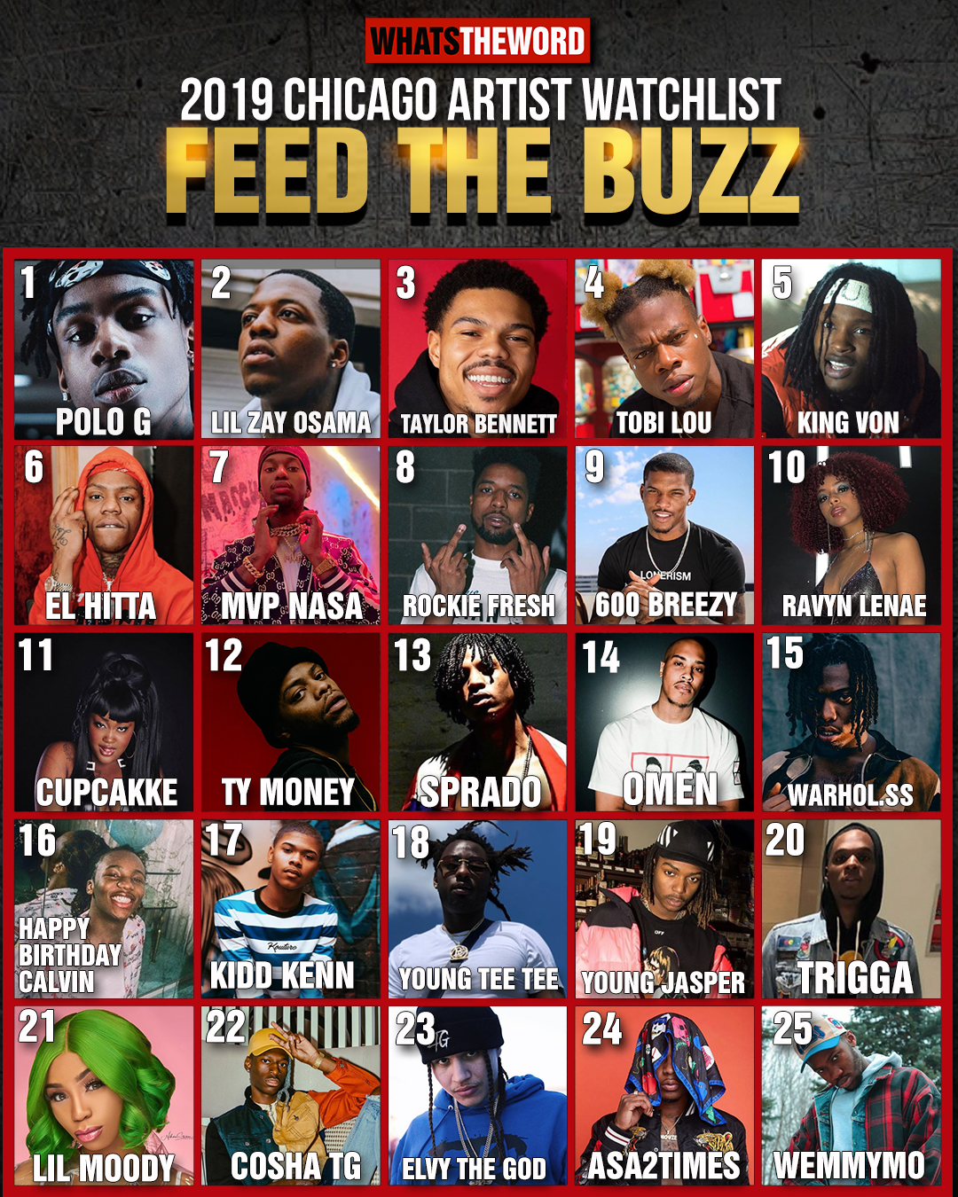 2019 Chicago Artists Watchlist Feed The Buzz Whats The Word