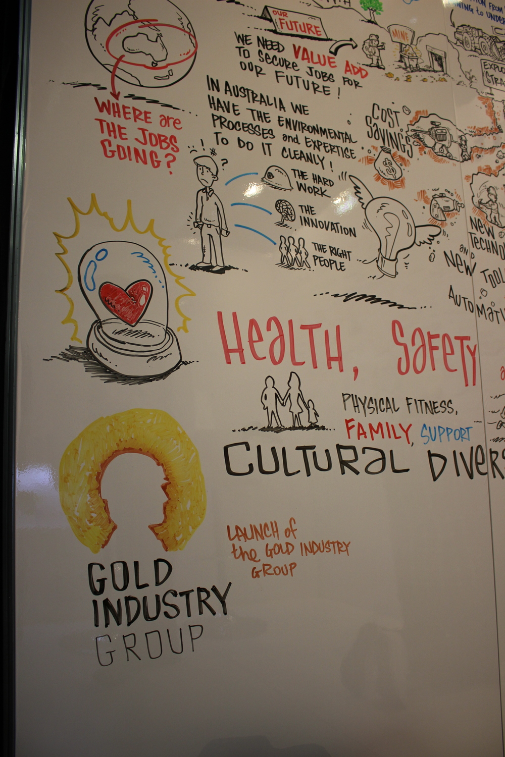Gold Industry Group made it to the live scribe board at Deloitte's Diggers & Dealers booth