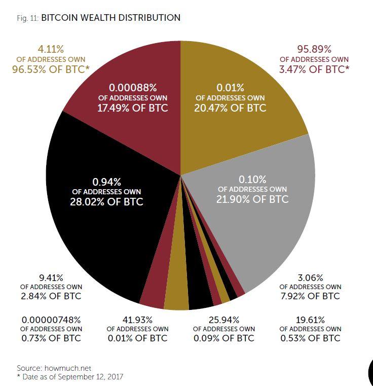 Bitcoin graph.JPG