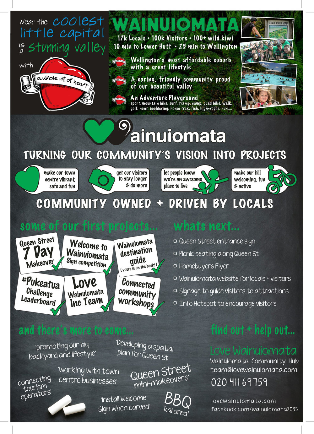 The Love Wainuiomata flyers which went out so locals could keep up-to-date.