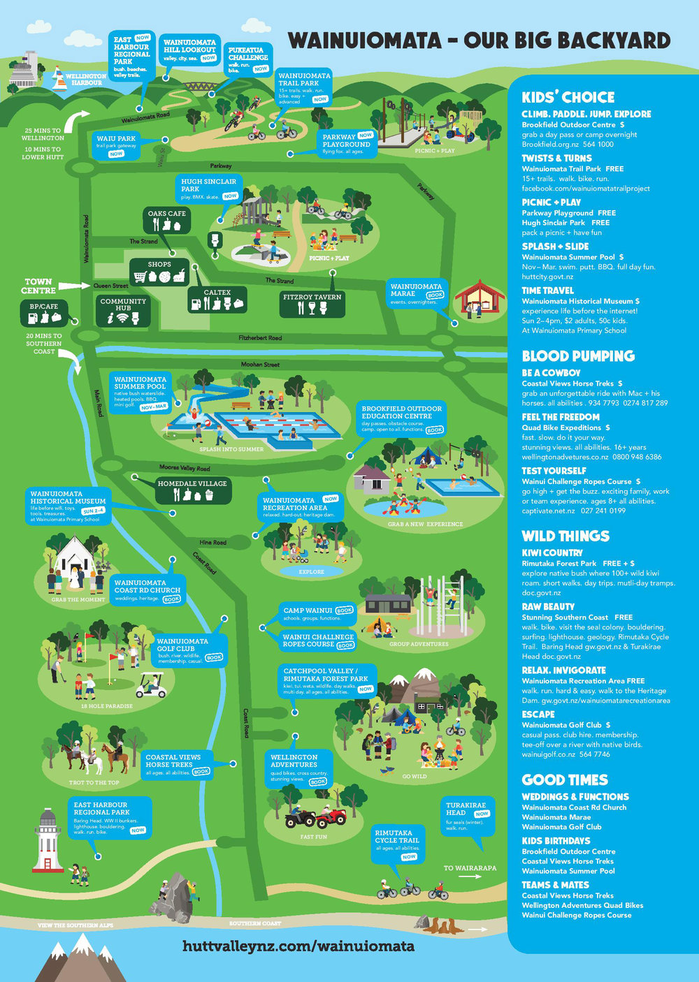 wainuiomata has amazing activities from our hill top through to our coast. we created this activities guide & got it out to every home, as well as many businesses and tourism operators. This map is also in the Library entrance to assist locals & visitors to make the most of what's on offer.