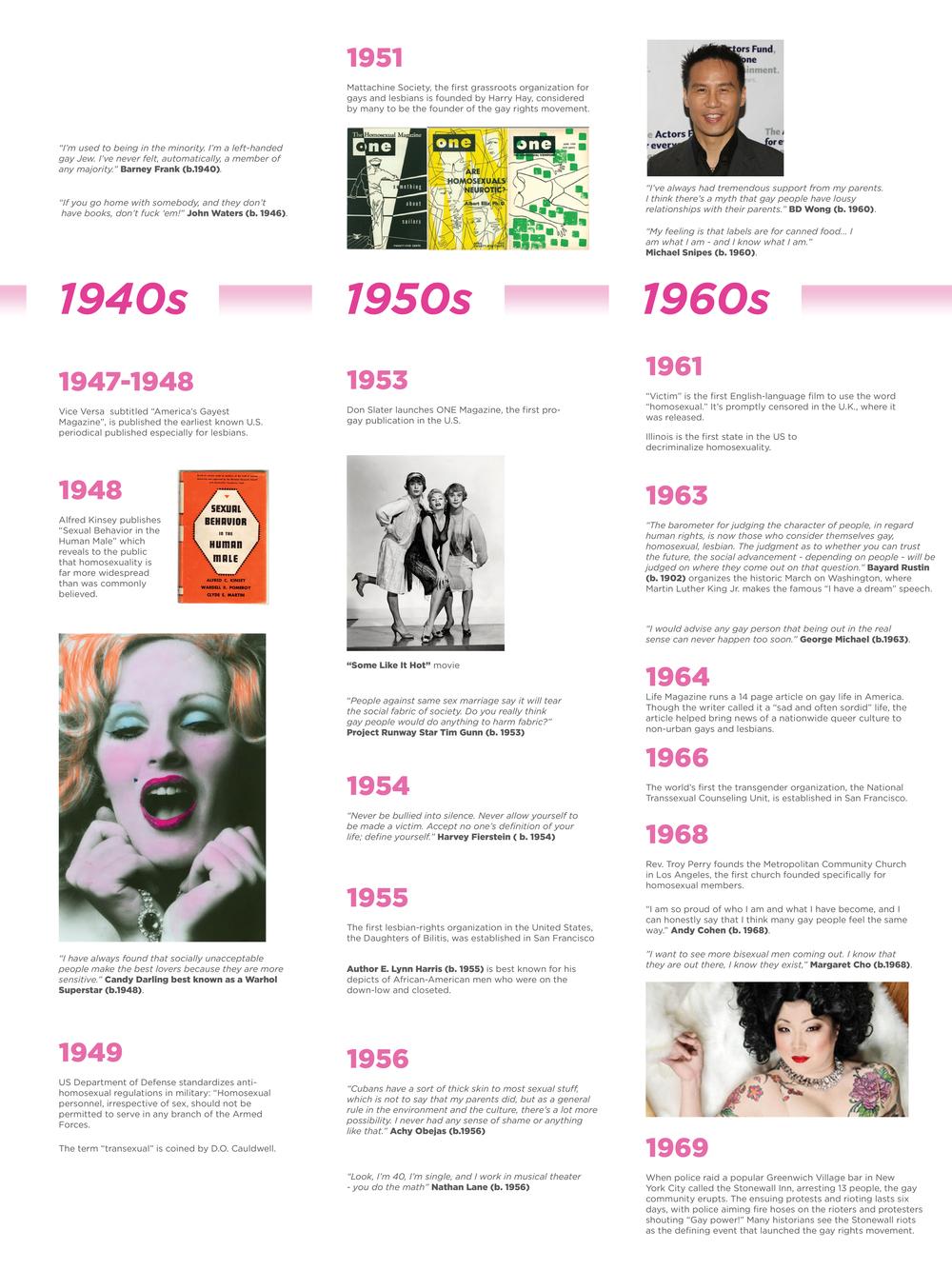 TimelinePosters2.jpg