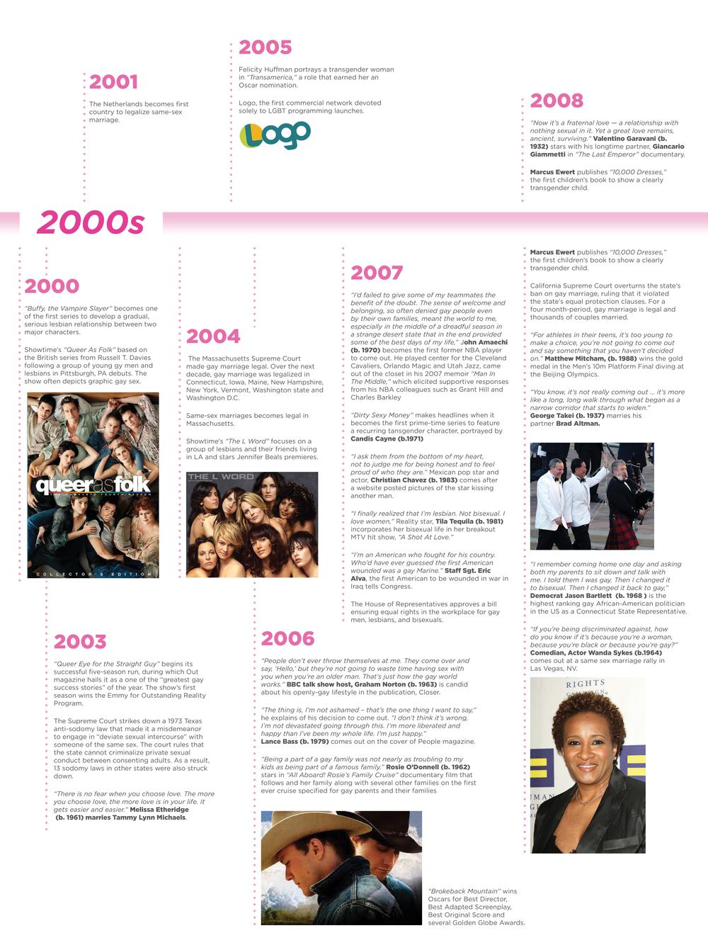 TimelinePosters6.jpg