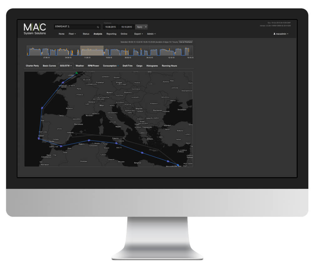 MAC_SCREEN_MAP.png