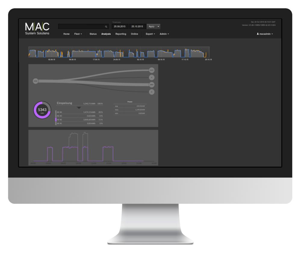 MAC_EMSnet.jpg
