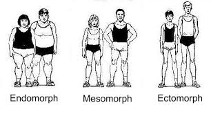 what's your body type