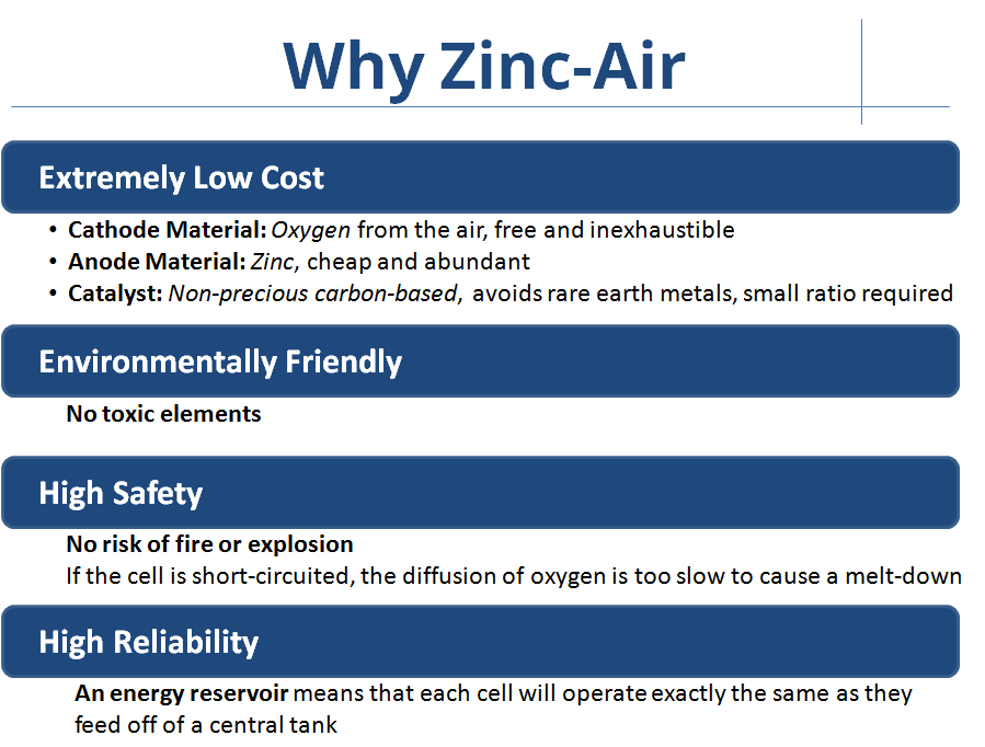 why-zn-air.jpg