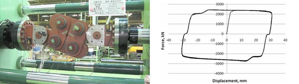 2250 kN Damper Test Results