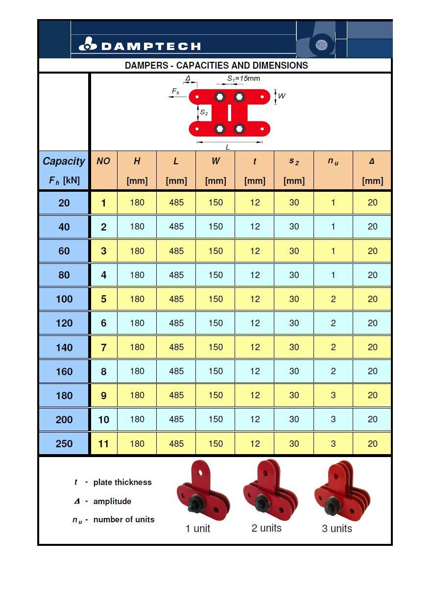 12 dampers_250.JPG