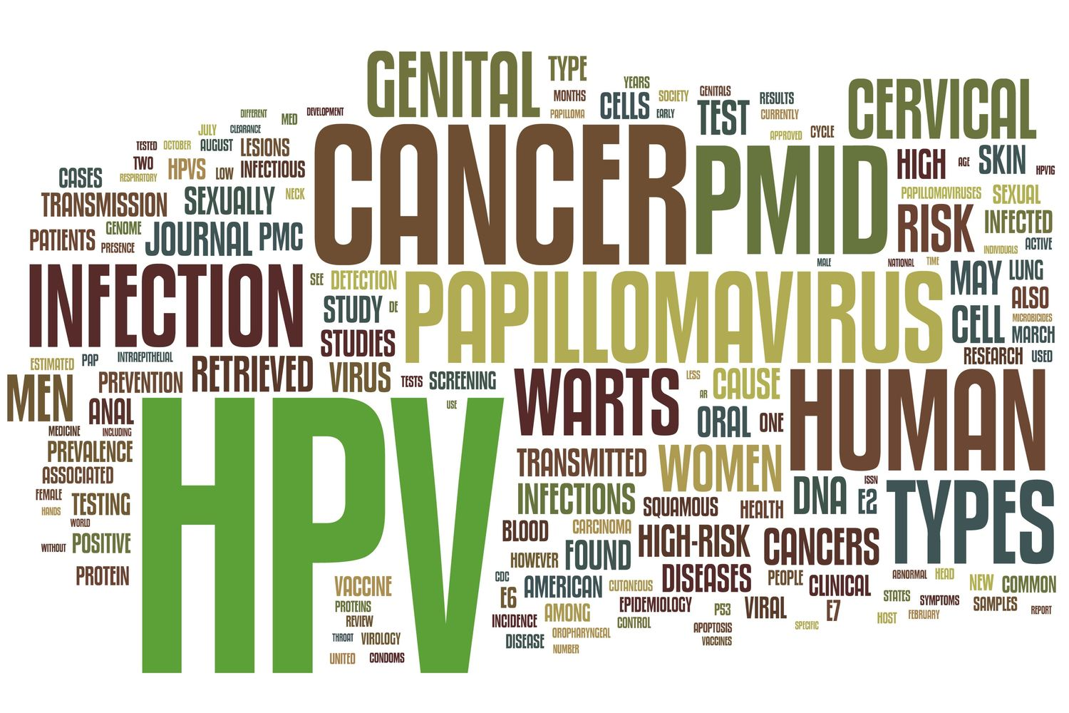 Calling For Support: Recommend the HPV Vaccine — Atlantic Health