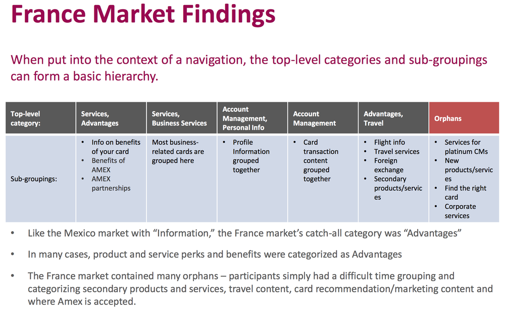 Market-specific challenges were identified in the market analyses.