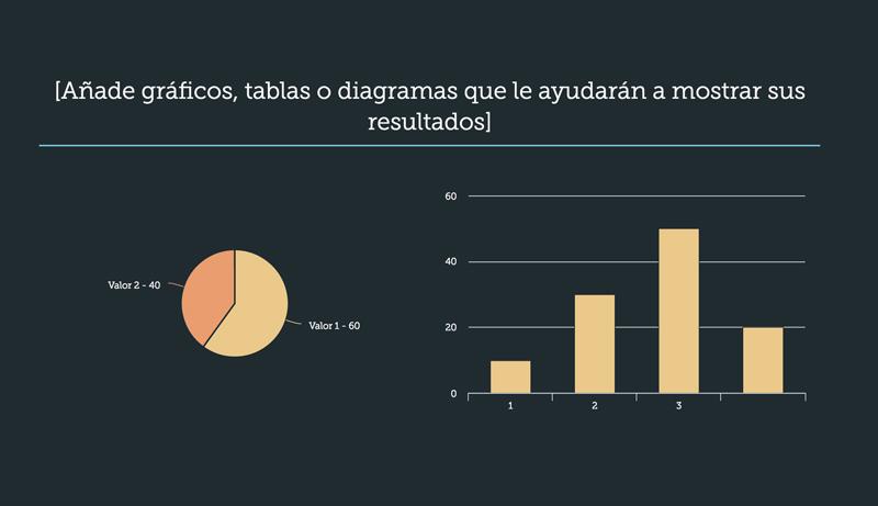 gráficos-de-resultados