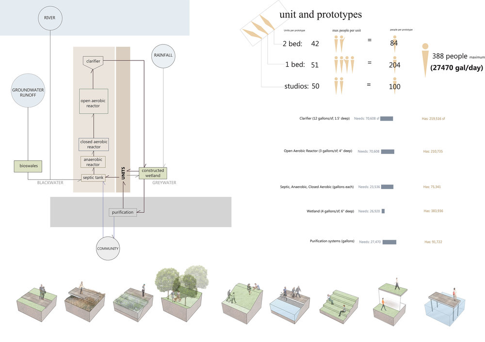 SYSTEMS DIAGRAM WITH LANDSCAPING MOMENTS