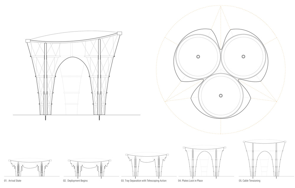 Section, Plan, and Deployment Sectional Diagram: Crafted and Made by   Sophie Nahrmann