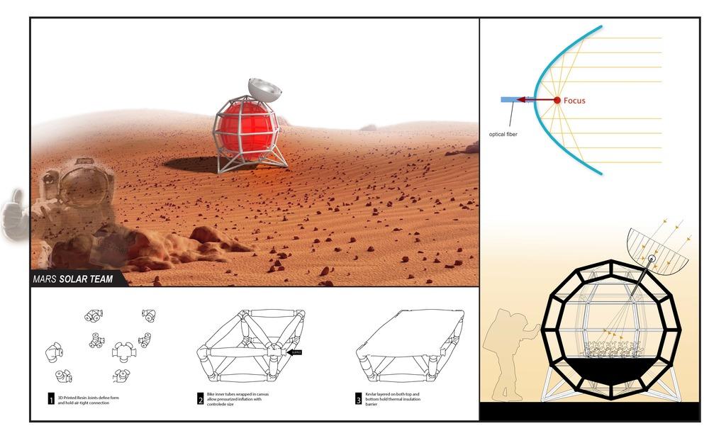 Mars Solar Team 2 23 2016.jpg