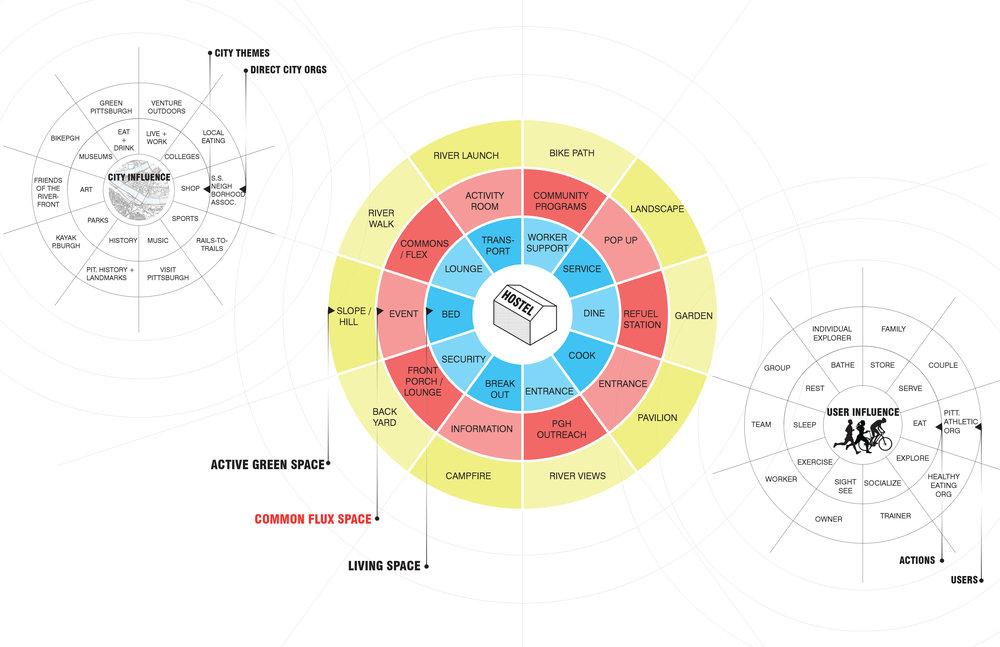 20160919-Lock-Circle-Program-Diagram-copy.jpg