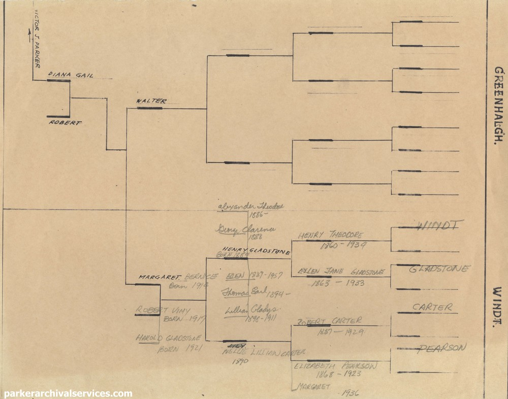 Windt Family Tree -  Courtesy Victor and Diana Parker