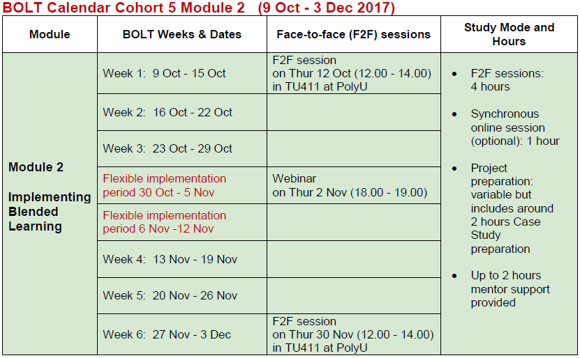 Webpage- course- Module 2 Table C5.png