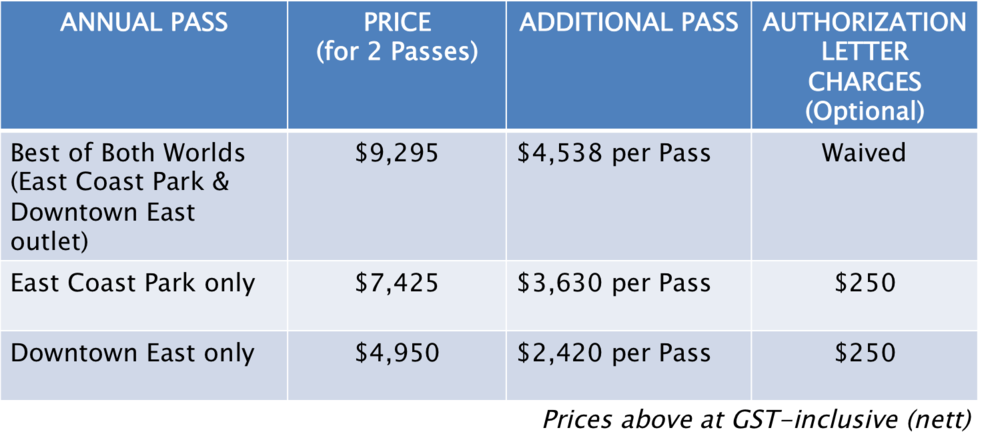 Prices are accurate as of 29 Nov 2016