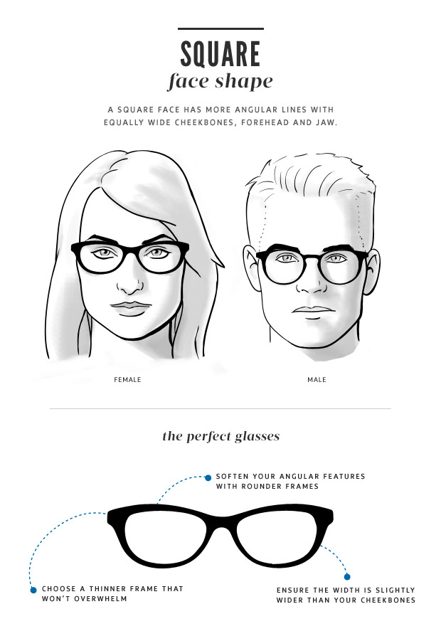 Eyeglass Frames For A Square Face : What style of frame will suit my face? Ed & Sarna ...