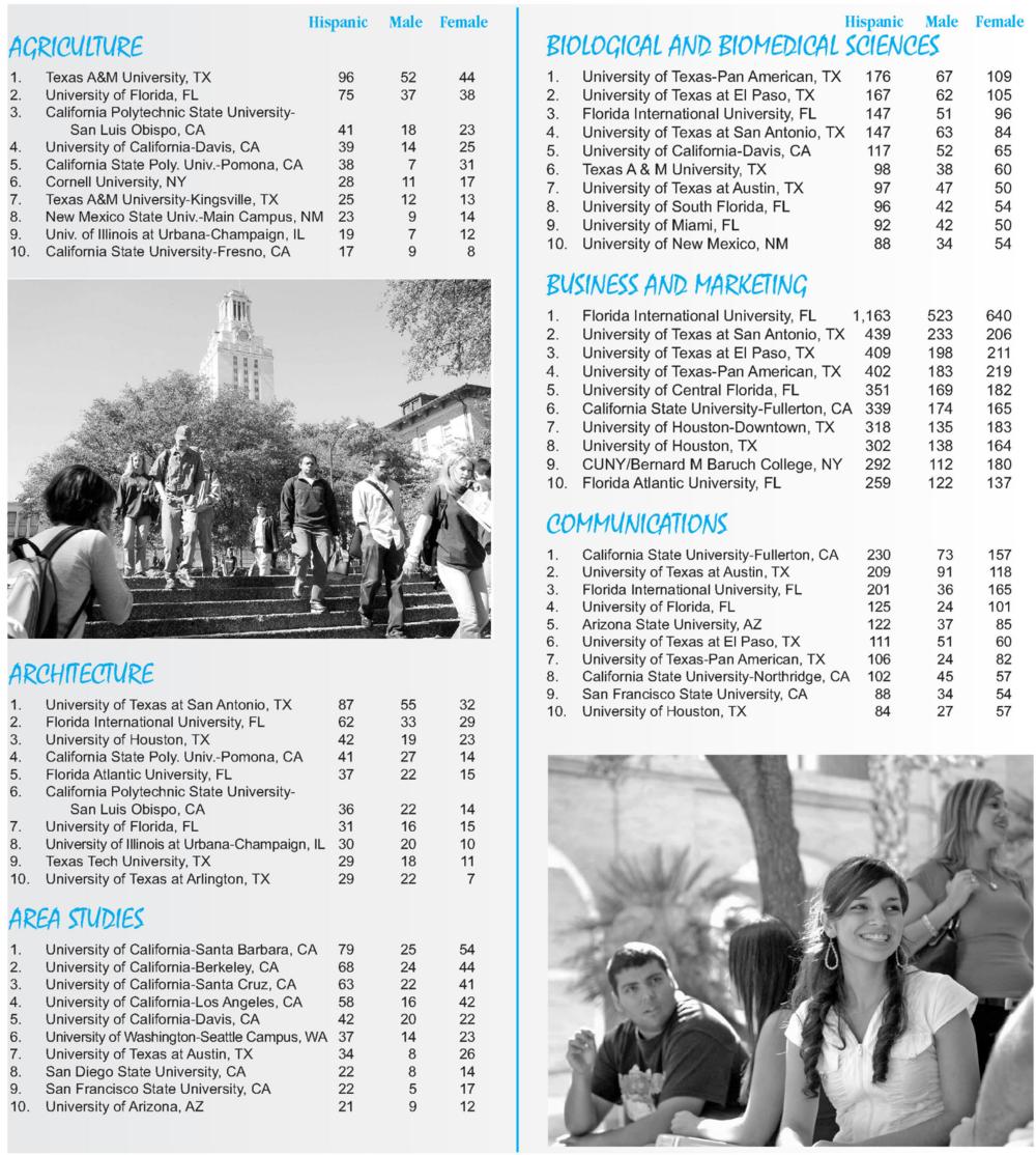 Bachelor by Academics_Page_1.jpg