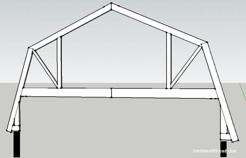 Gambrel Truss