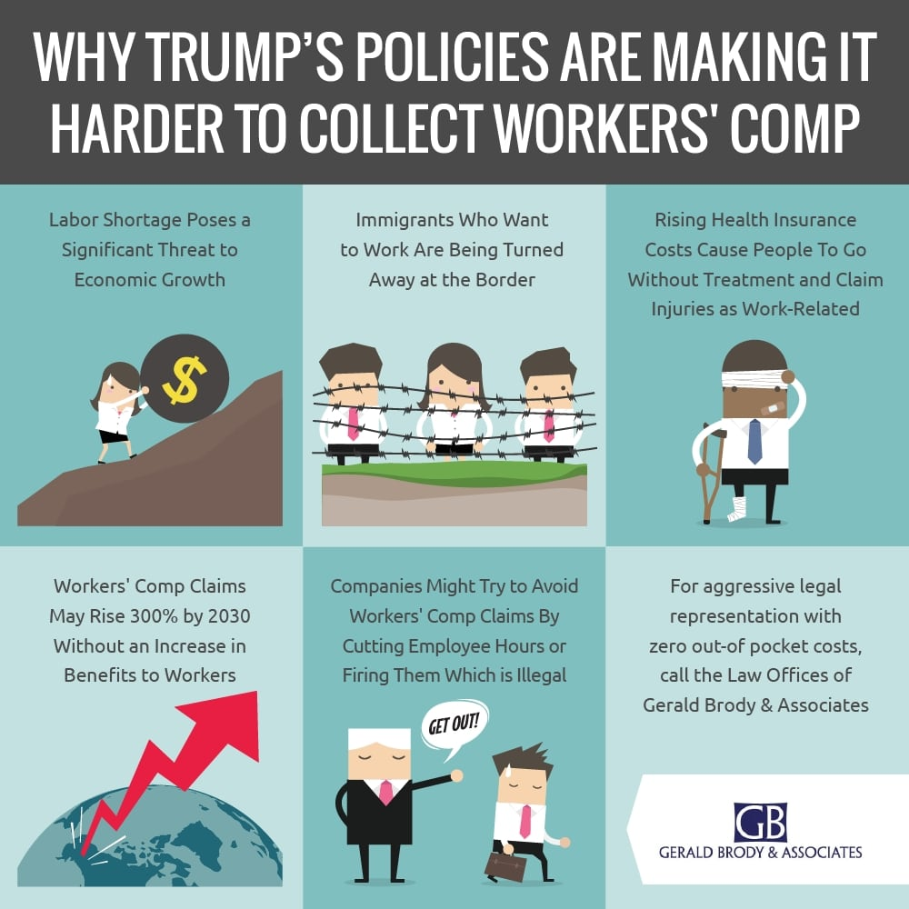 President Trump Workers Compensation The Law Office Of Gerald Brody