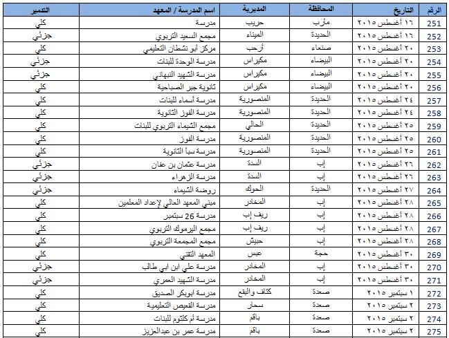 Annex I - Chart 10.png