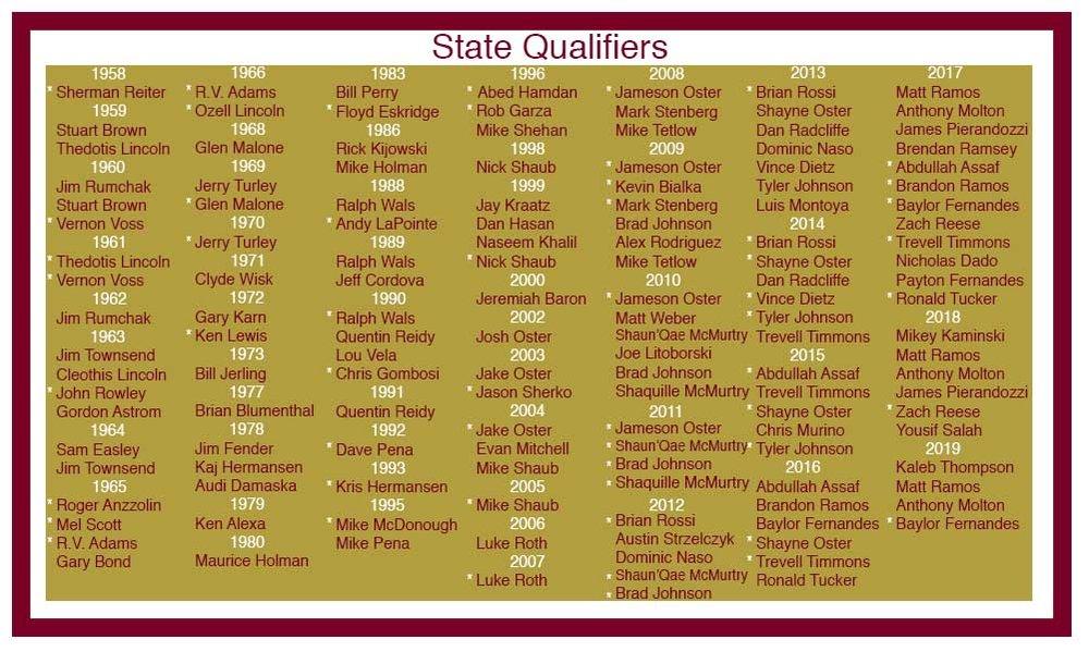 State-Qualifiers.jpg