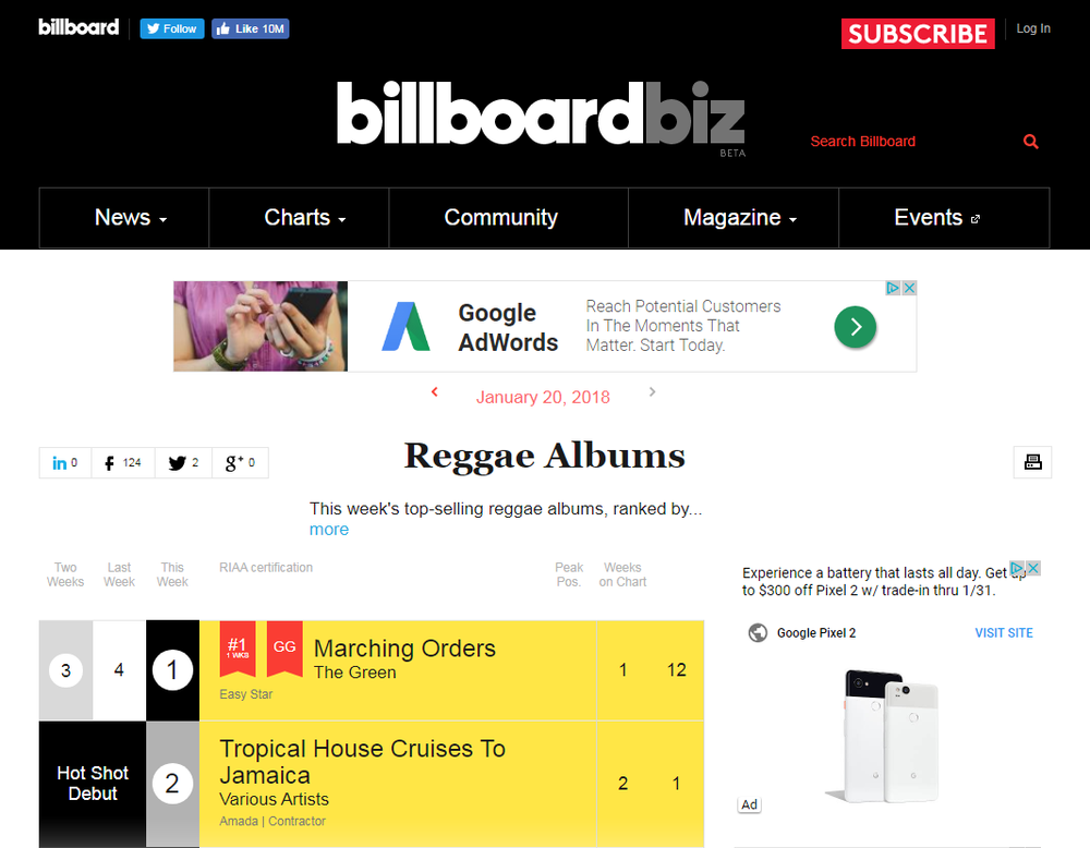 Billboard Reggae Chart Debut 3.png