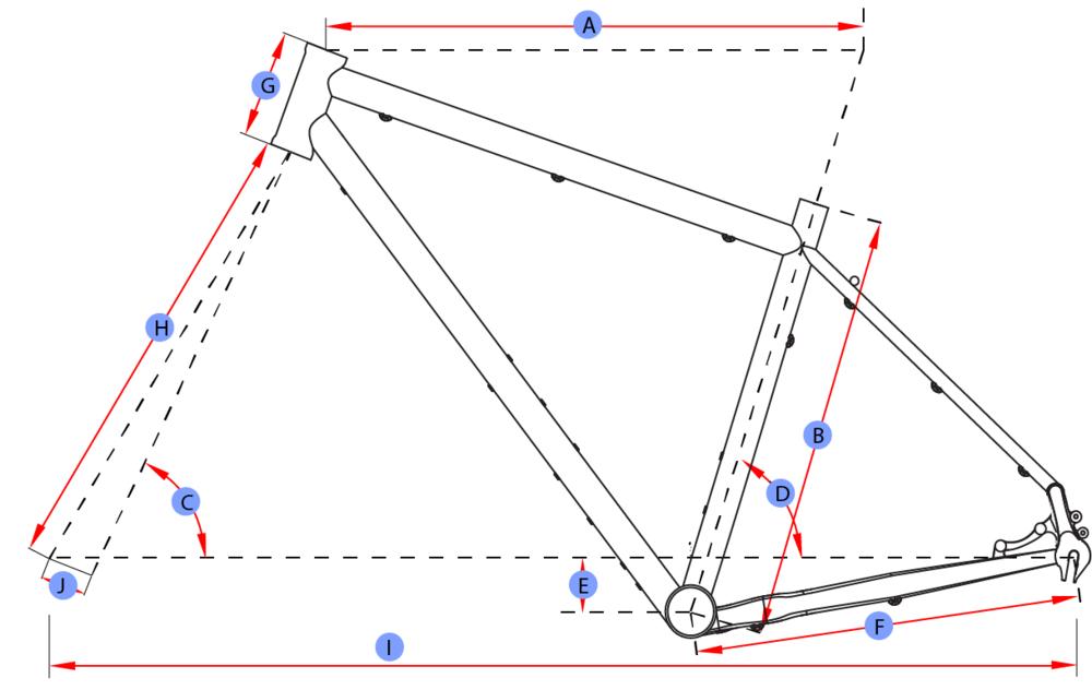 Tumbleweed Geometry Chart.png