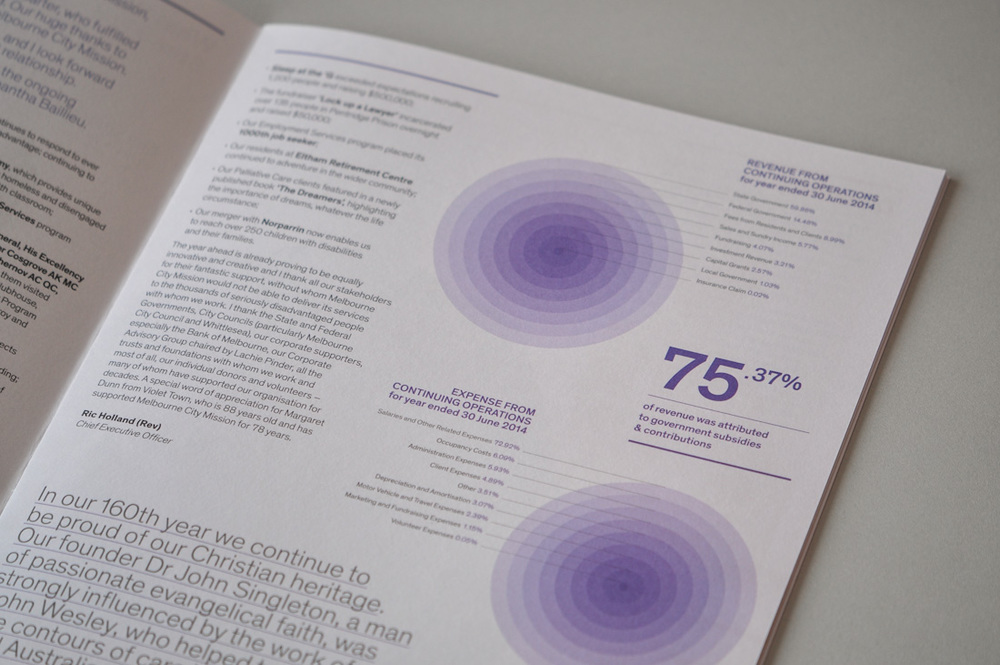 MCM_annual_report9.jpg