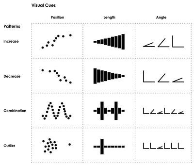 visual cues.jpg