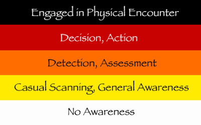 Colour Codes of Awareness
