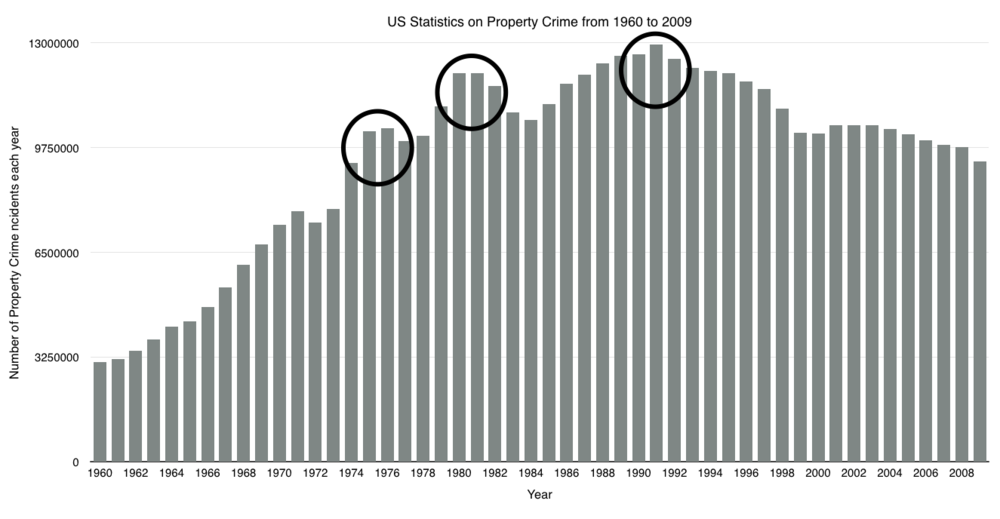 property-crime-trends.jpg