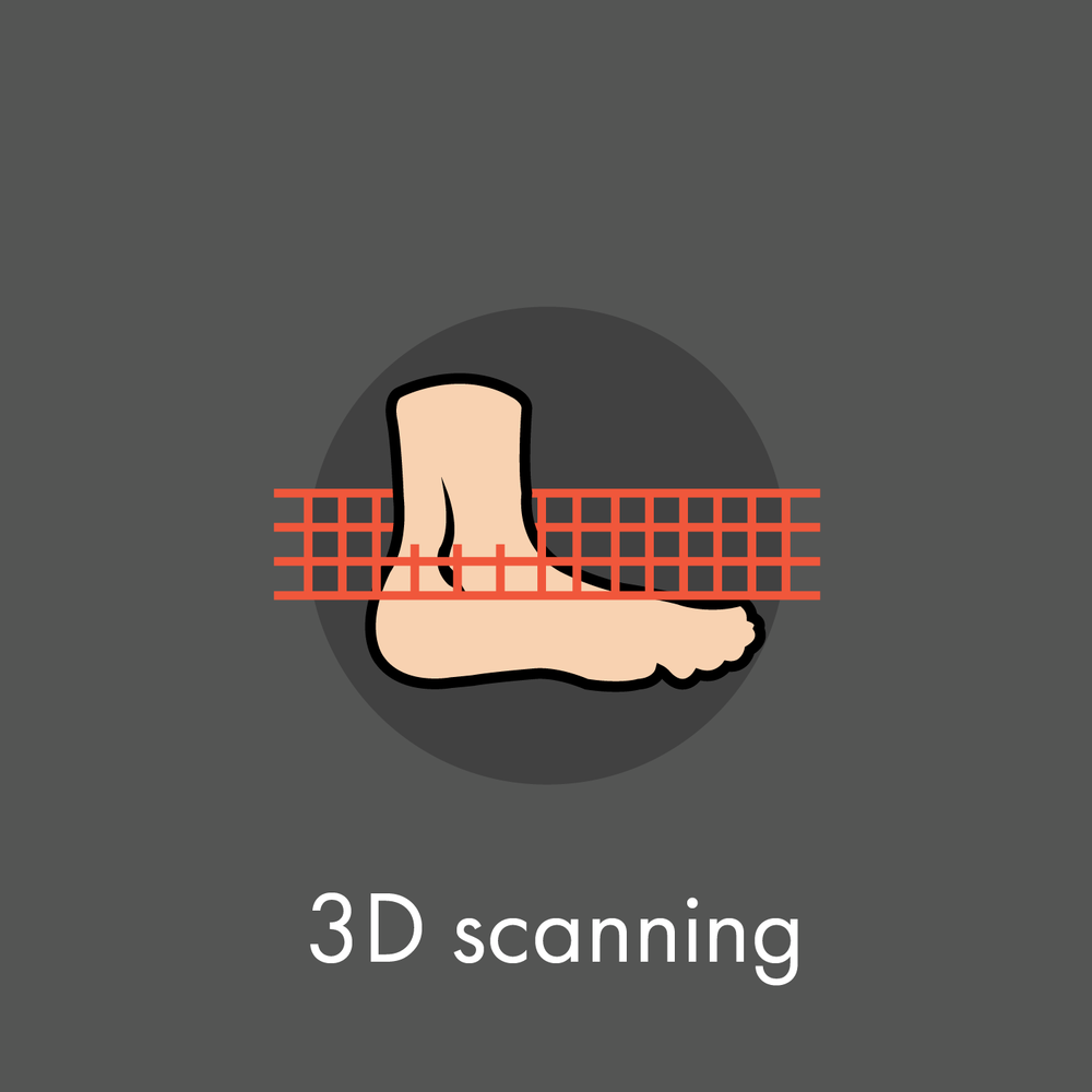 3d scan.png