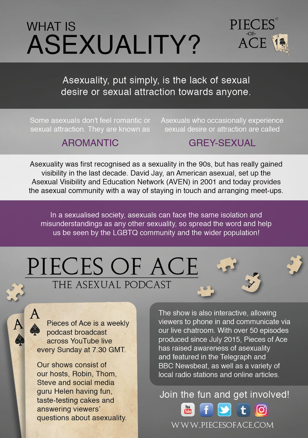 asexuality flyer.jpg