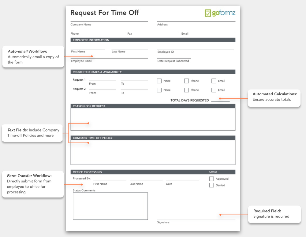 The Time-Off Request Form On Your Mobile Device · Blog | Goformz