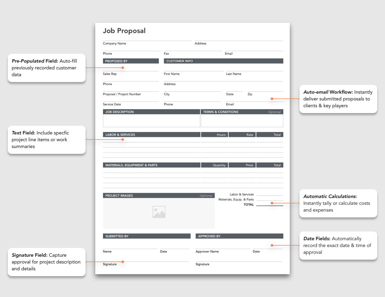 Spotlight Form The Job Proposal Form  Blog  Goformz Mobile Forms