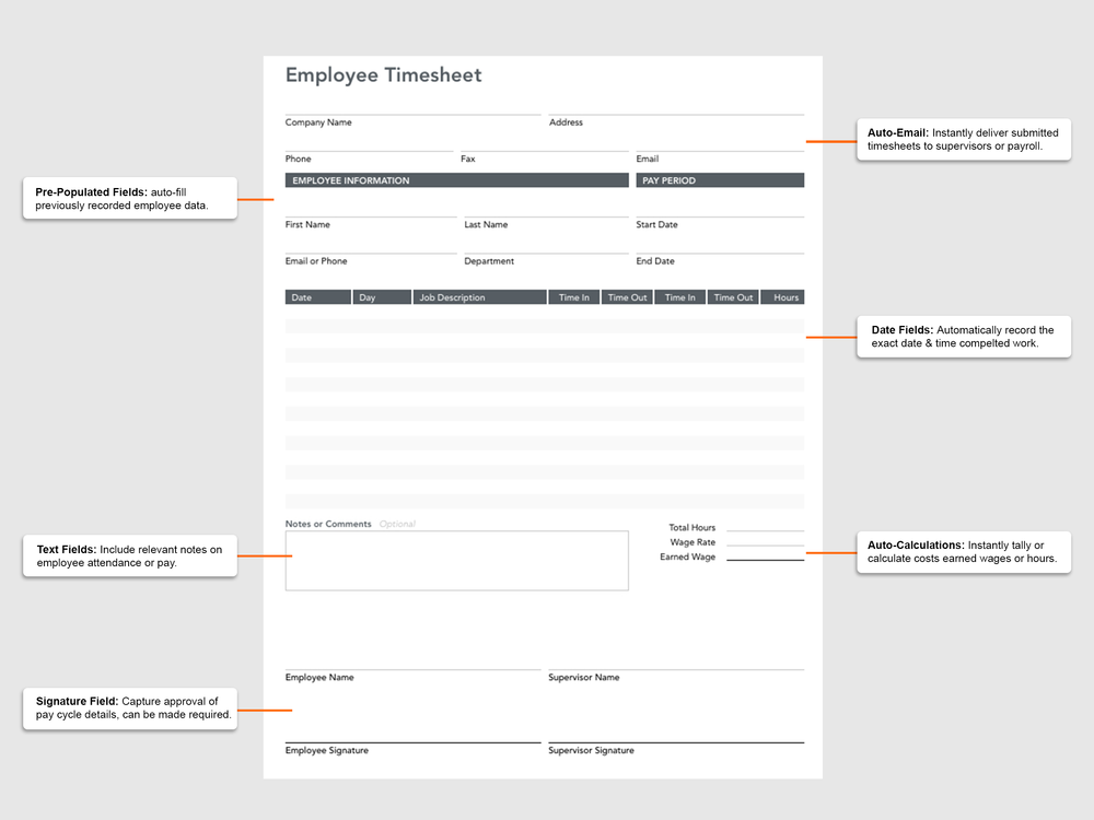 Mobile employee timesheets improve pay processing and operational efficiencies.