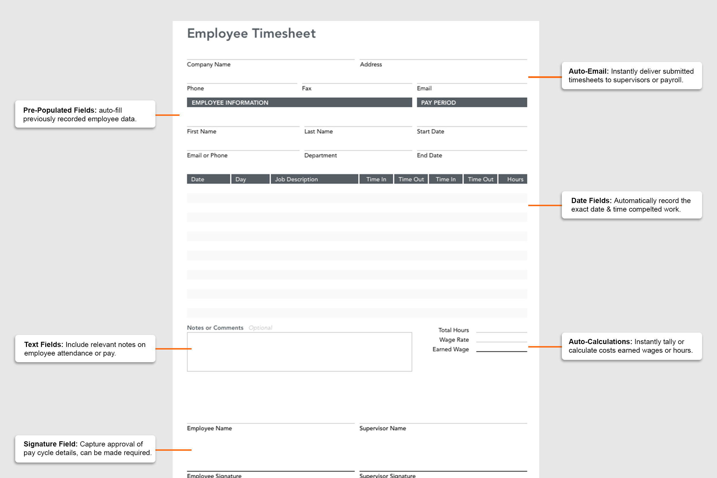Spotlight Form The Employee Timesheet Blog GoFormz Mobile Forms