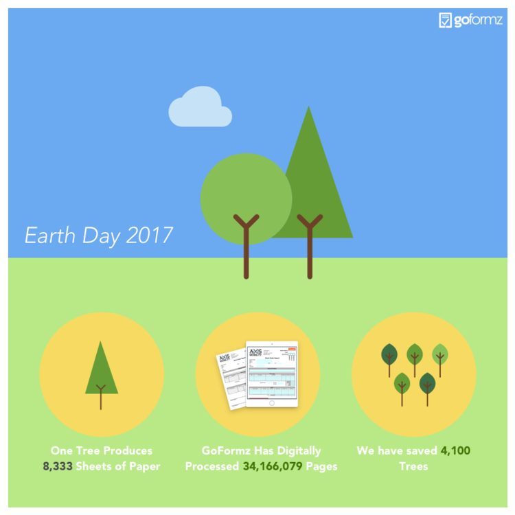 Infographic earth day 2017 blog goformz mobile forms earth day 2017 infographic paperless metrics ccuart Gallery
