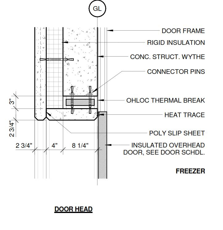We would need to somehow return the insulation to the interior of the building and mount our thermally rated and non-air leaking overhead door on it.  sc 1 st  JK Thermal & Are Your Overhead Doors ASHRAE Compliant? \u2014 JK Thermal