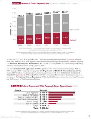 wsu-economic-impact-5.jpg