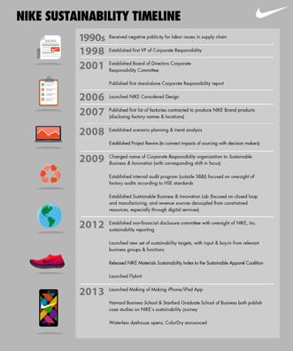 NIKE_Infographic_Facts_Brand_TimDegner-08.jpg