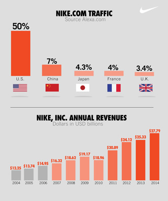 NIKE_Infographic_Facts_Brand_TimDegner-07.jpg