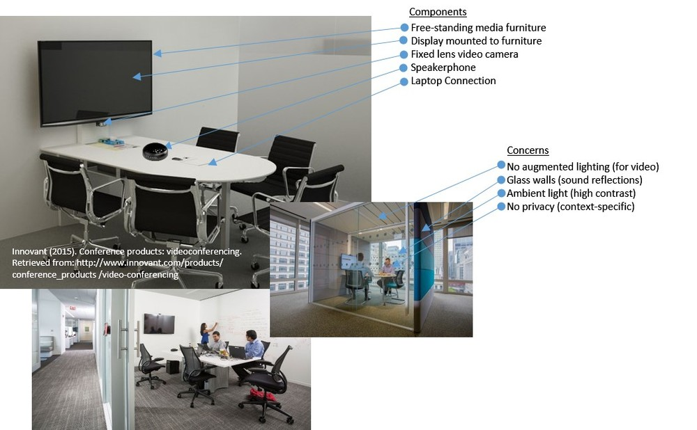Collaboration (Huddle) Rooms with Video