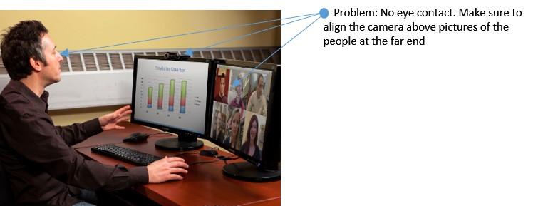 Conferencing Advisors (2015).   Vidyo   Desktop.   Retrieved from http://conferencingadvisors.com/product/vidyodesktop