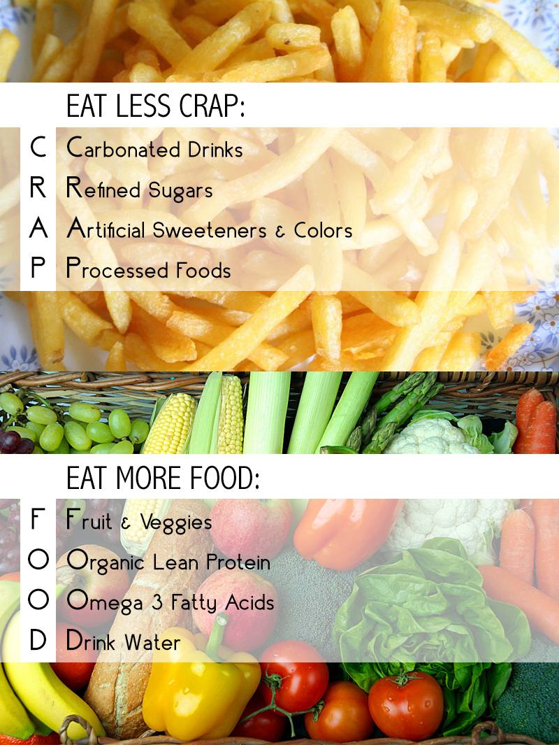 eat less crap, eat more food