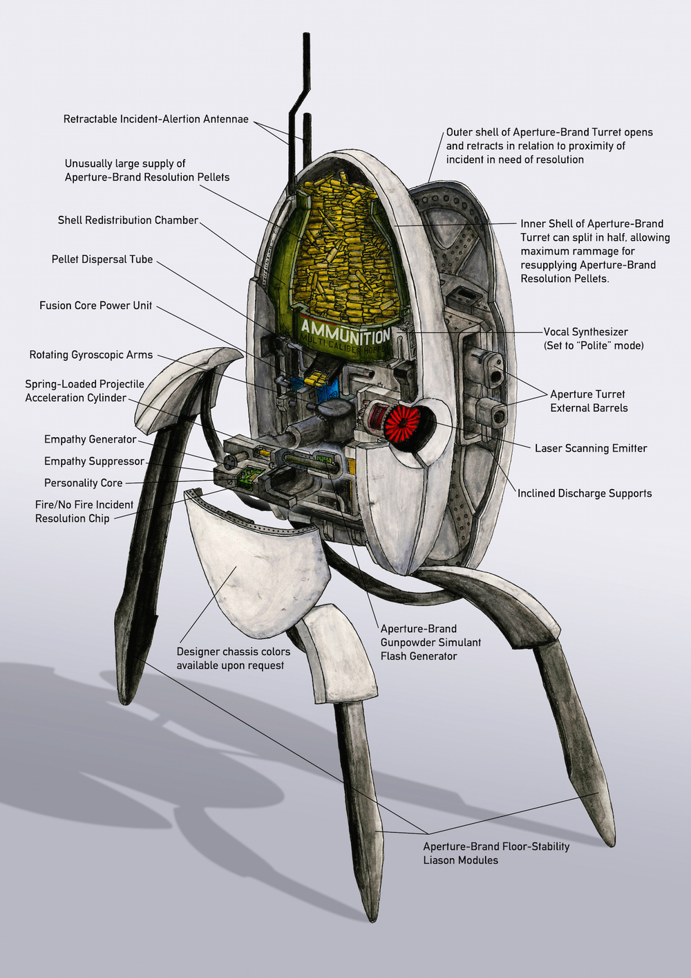 Portal - Turret